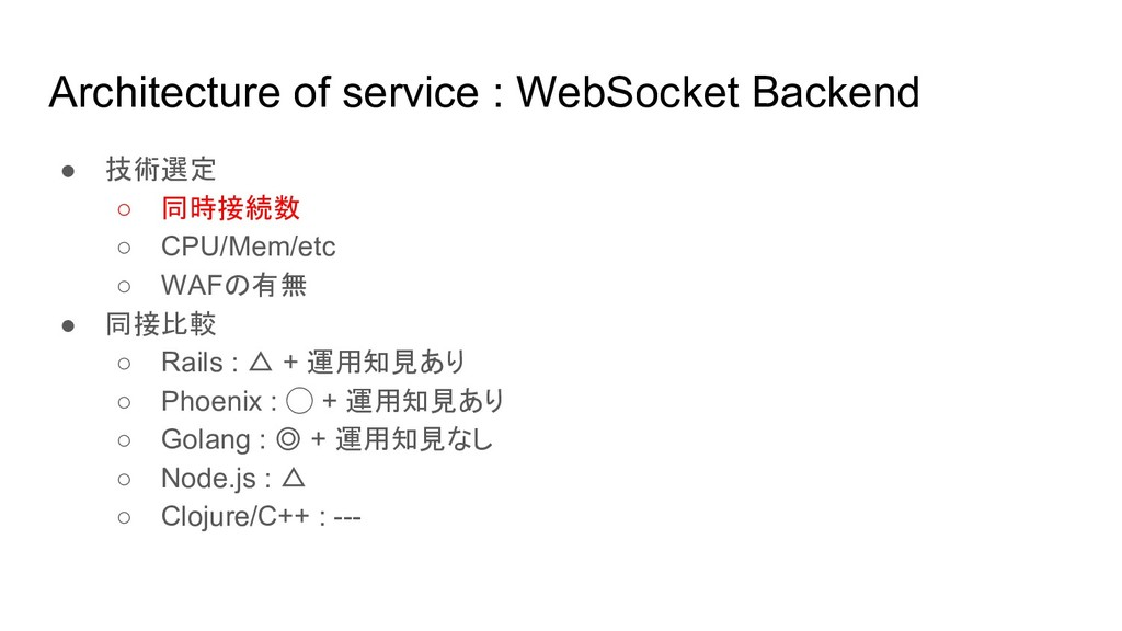 Architecture of service : WebSocket Backend ● 技...