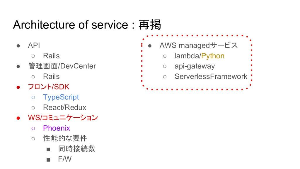 Architecture of service : 再掲 ● API ○ Rails ● 管理...