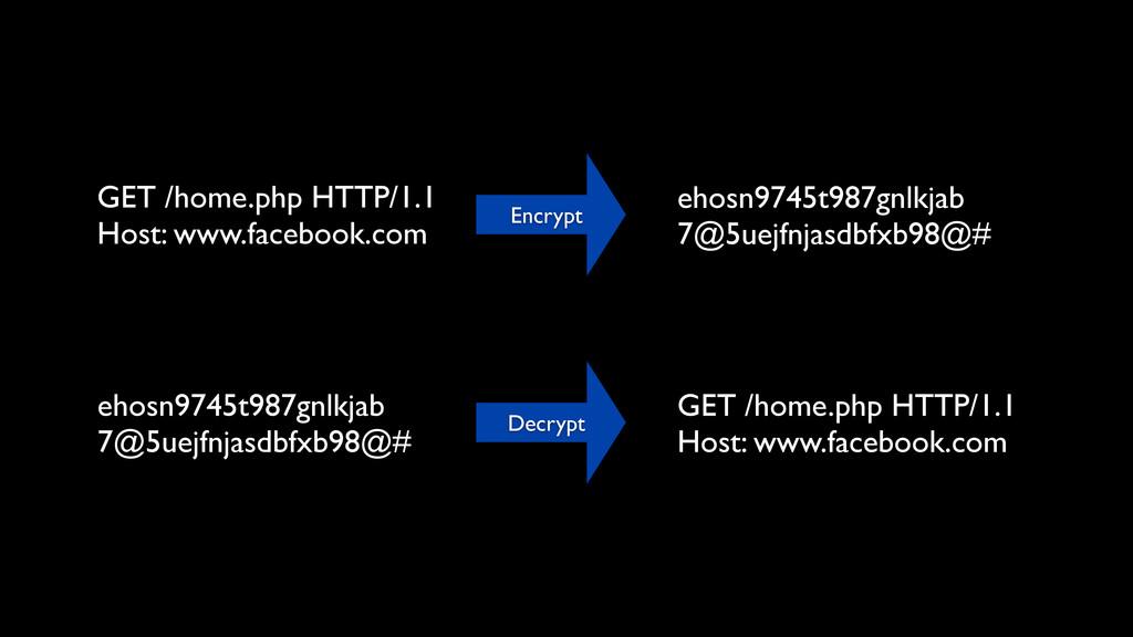 GET /home.php HTTP/1.1 Host: www.facebook.com E...