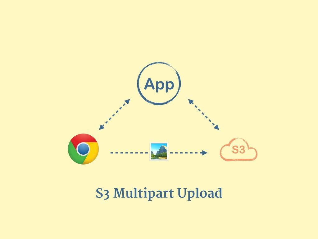 App S3  S3 Multipart Upload