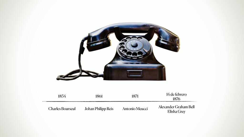 14 de febrero 1876 Alexander Graham Bell Elisha...
