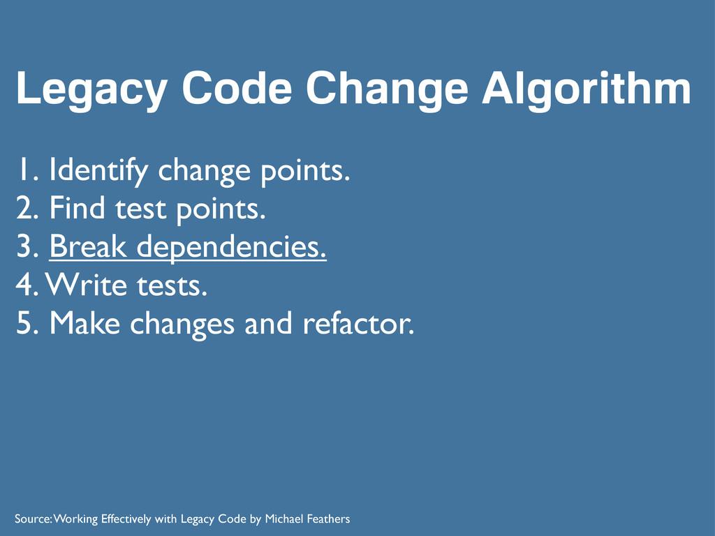 Legacy Code Change Algorithm 1. Identify change...