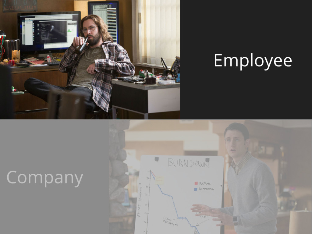 Company Employee