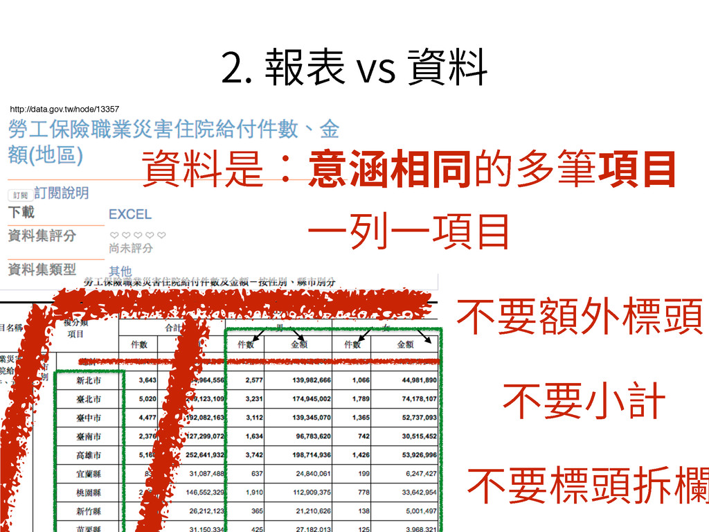 㜡邍WT须俲 http://data.gov.tw/node/13357 须俲僽䠑...