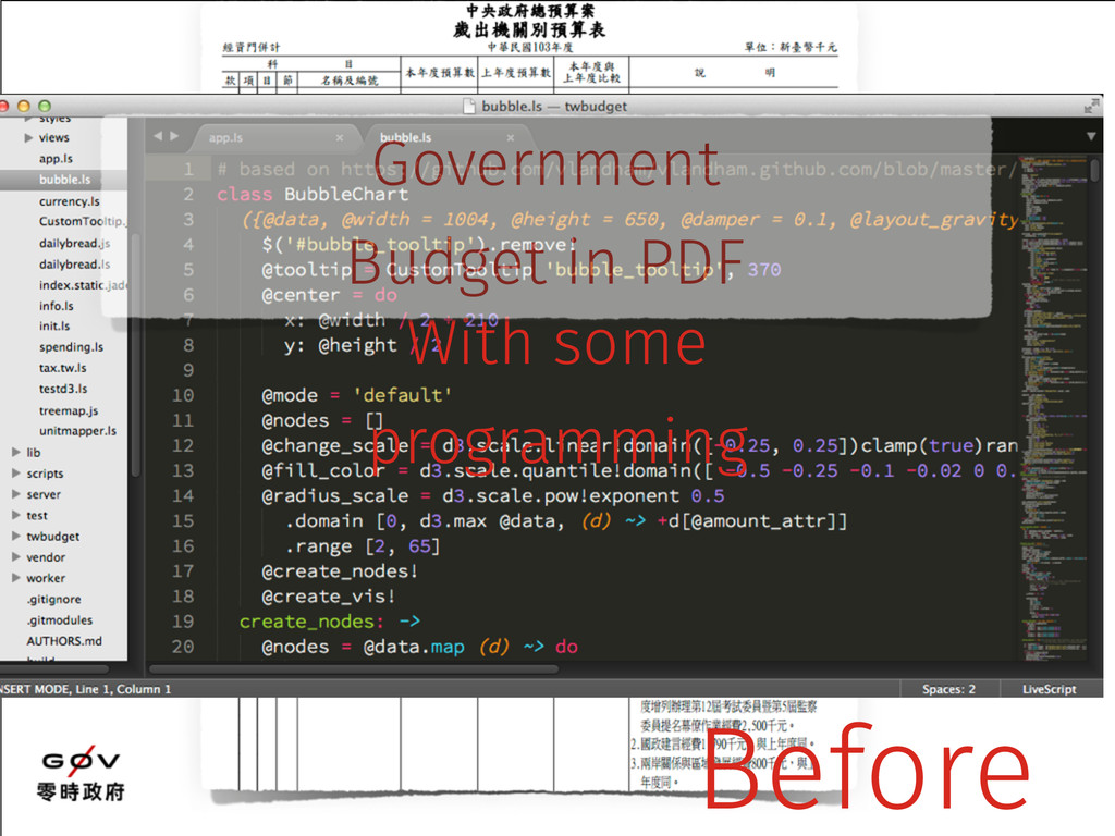 With some programming Government Budget in PDF ...