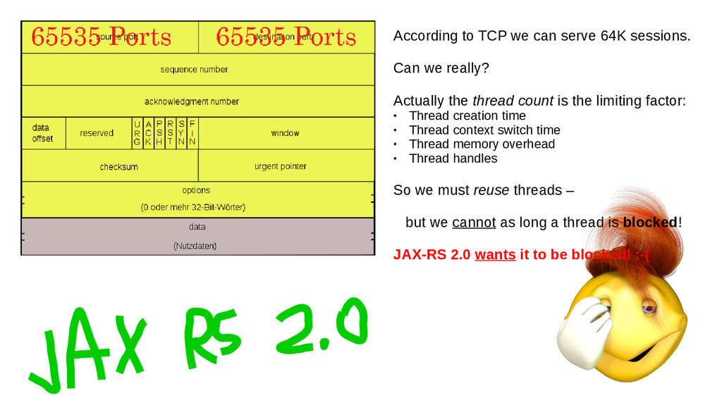 According to TCP we can serve 64K sessions. Can...