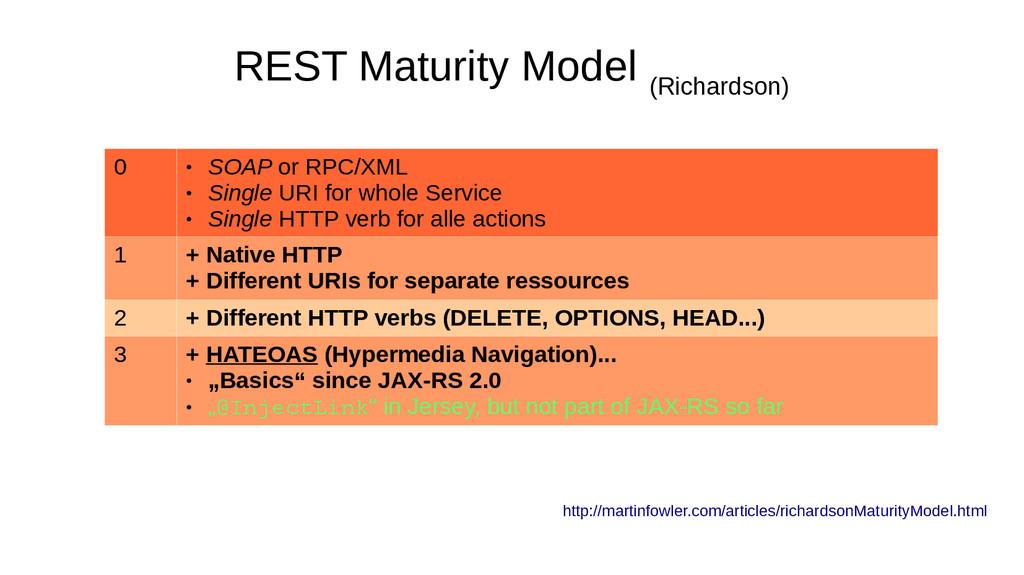 REST Maturity Model (Richardson) http://martinf...