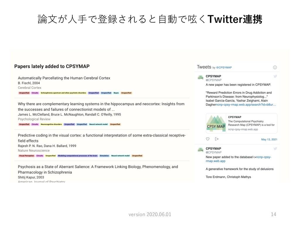 14 論⽂が⼈⼿で登録されると⾃動で呟くTwitter連携 version 2020.06.01