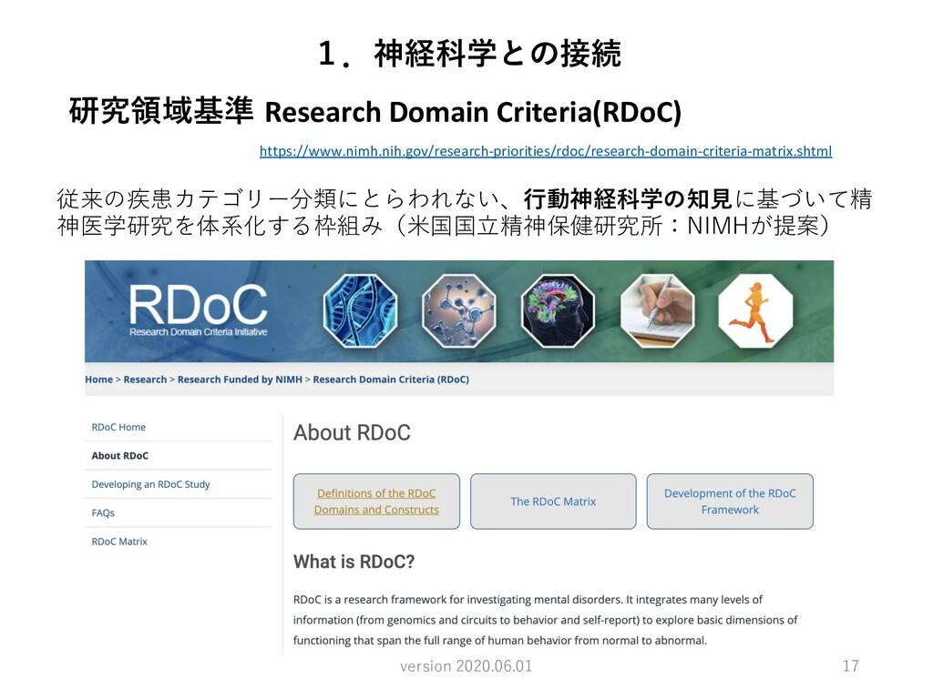 研究領域基準 Research Domain Criteria(RDoC) 従来の疾患カテゴリ...