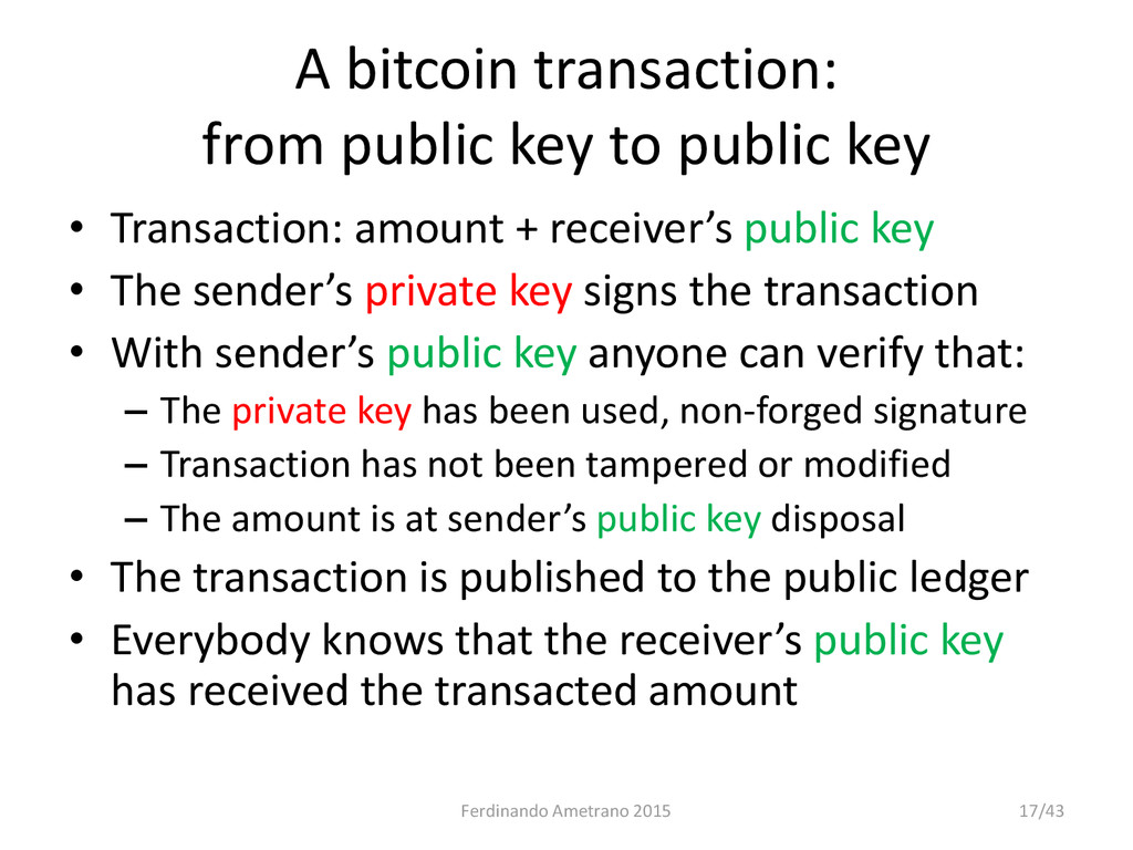 A bitcoin transaction: from public key to publi...