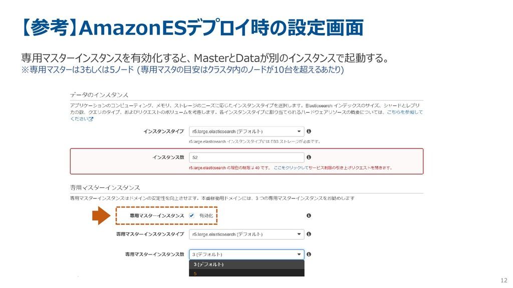 12 【参考】AmazonESデプロイ時の設定画面 専用マスターインスタンスを有効化すると、M...