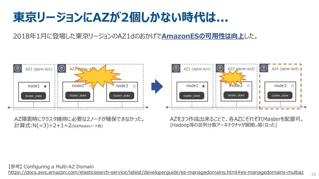 13 東京リージョンにAZが2個しかない時代は... 2018年1月に登場した東京リージョンの...