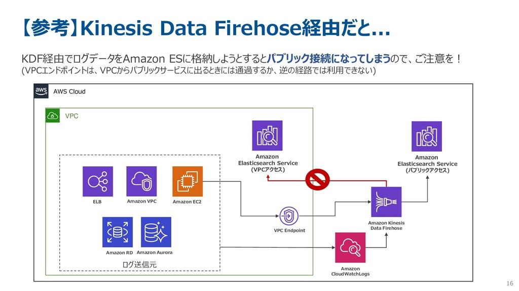 16 【参考】Kinesis Data Firehose経由だと... KDF経由でログデータ...
