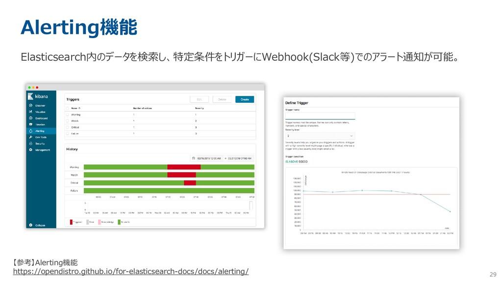 29 Alerting機能 Elasticsearch内のデータを検索し、特定条件をトリガーに...