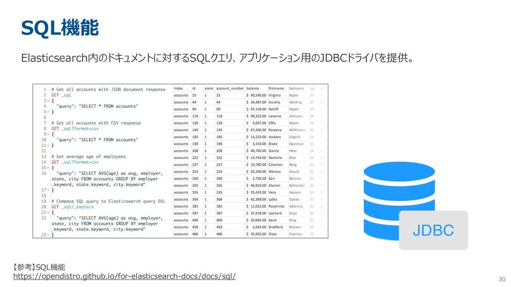 30 SQL機能 Elasticsearch内のドキュメントに対するSQLクエリ、アプリケーシ...