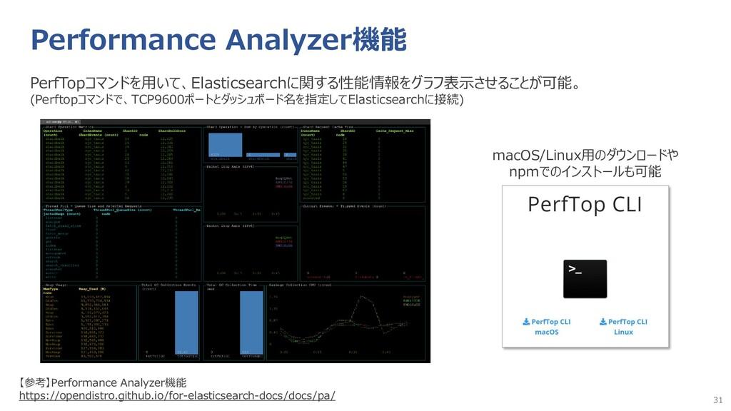 31 Performance Analyzer機能 PerfTopコマンドを用いて、Elast...