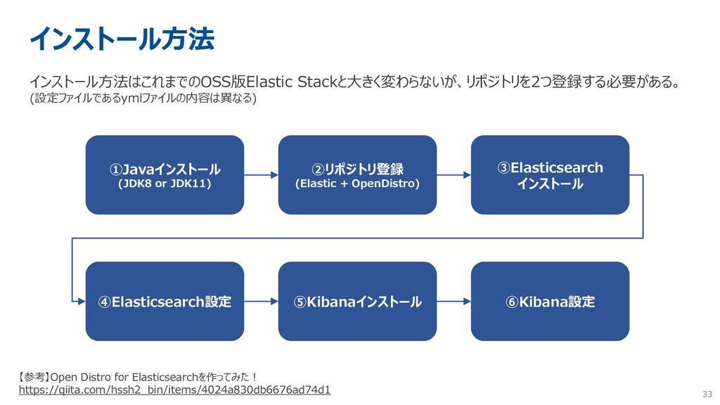 33 インストール方法 インストール方法はこれまでのOSS版Elastic Stackと大きく...