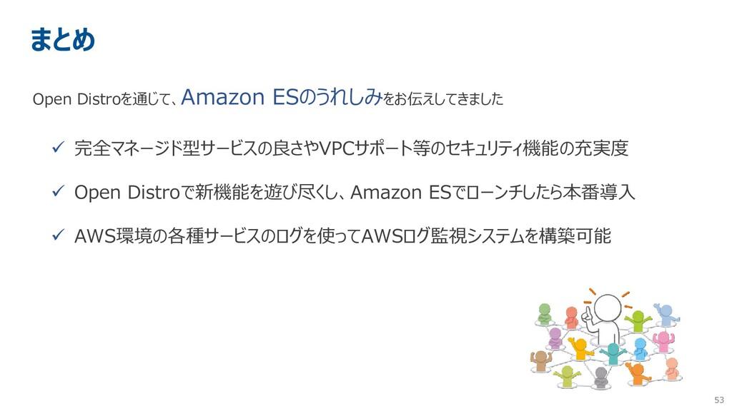 53 まとめ Open Distroを通じて、Amazon ESのうれしみをお伝えしてきました...