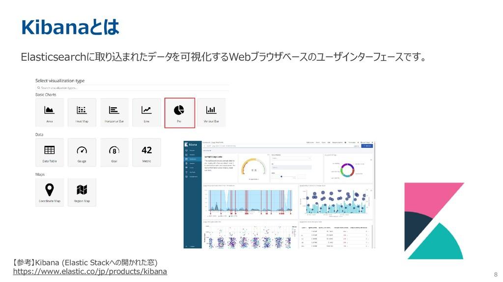 8 Kibanaとは Elasticsearchに取り込まれたデータを可視化するWebブラウザ...