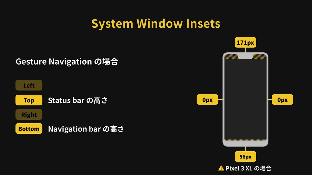 System Window Insets Gesture Navigation の場合 Bot...