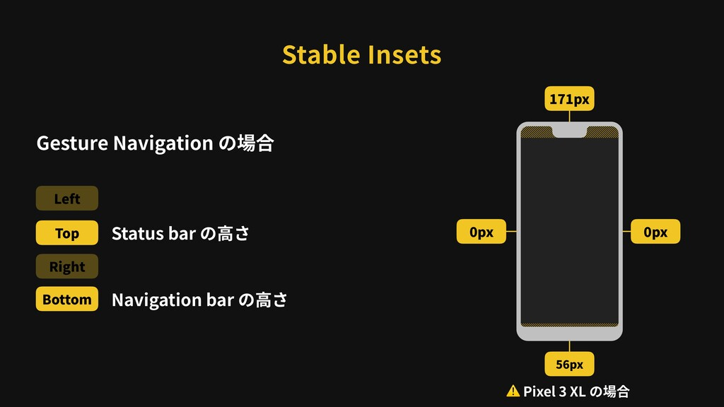 Stable Insets Gesture Navigation の場合 Bottom Rig...