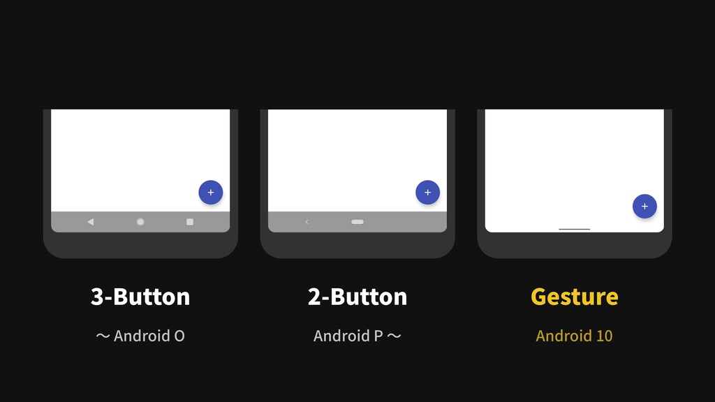 3-Button 2-Button Gesture Android P 〜 〜 Android...