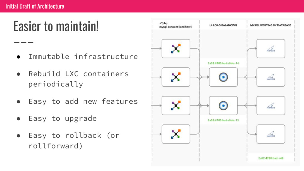 Easier to maintain! ● Immutable infrastructure ...