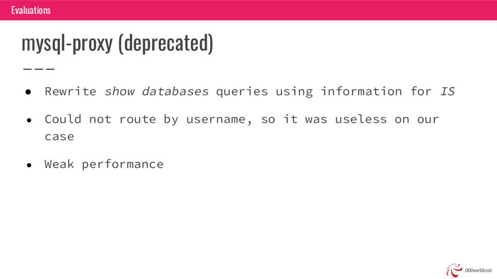 mysql-proxy (deprecated) ● Rewrite show databas...