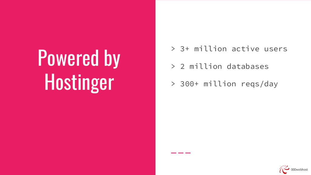 Powered by Hostinger > 3+ million active users ...
