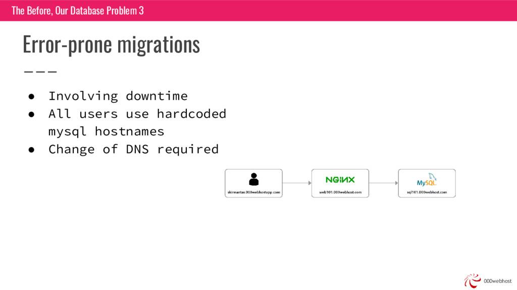 Error-prone migrations ● Involving downtime ● A...