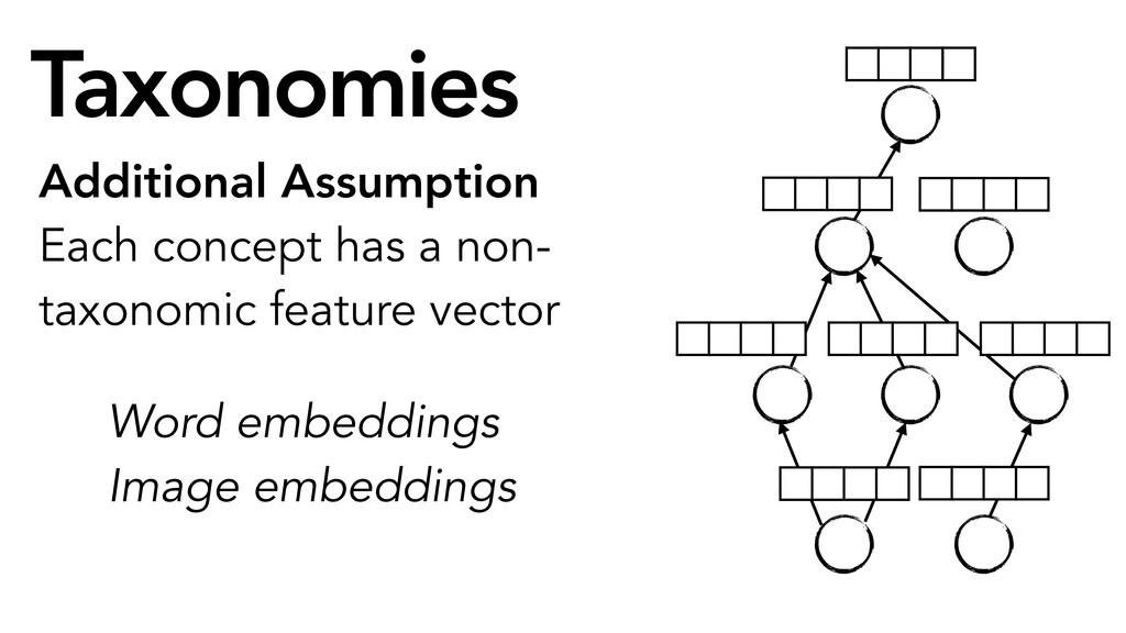 Taxonomies Additional Assumption Each concept h...