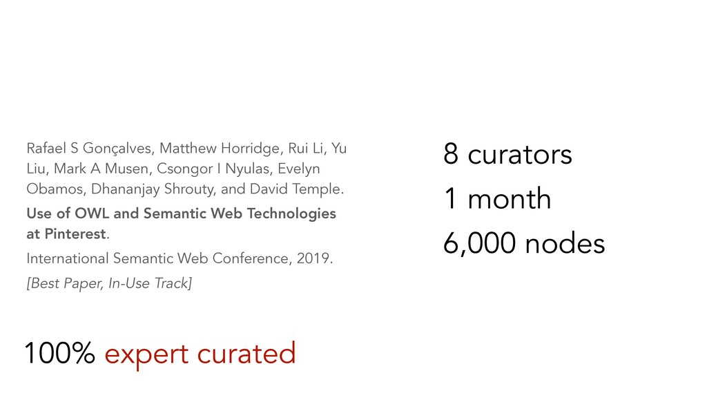 100% expert curated Rafael S Gonçalves, Matthew...