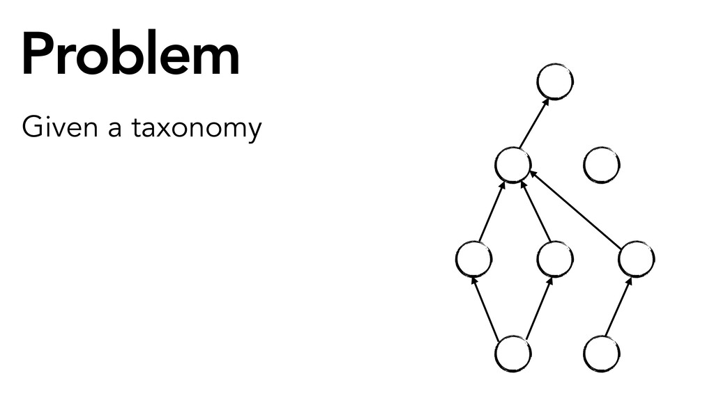 Problem Given a taxonomy