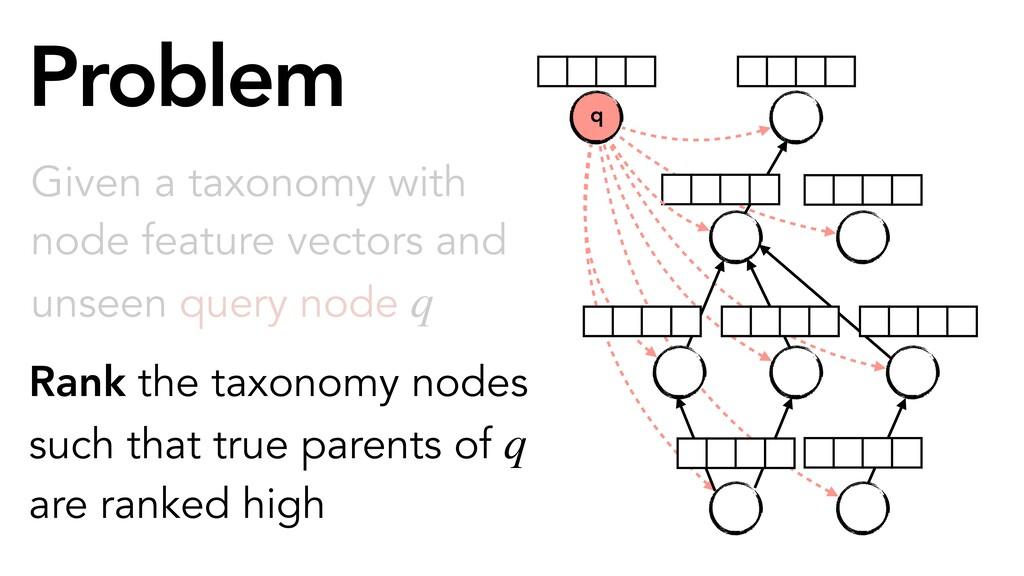 Problem q Rank the taxonomy nodes such that tru...