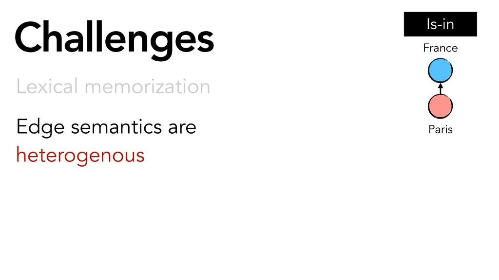 Challenges Lexical memorization Edge semantics ...