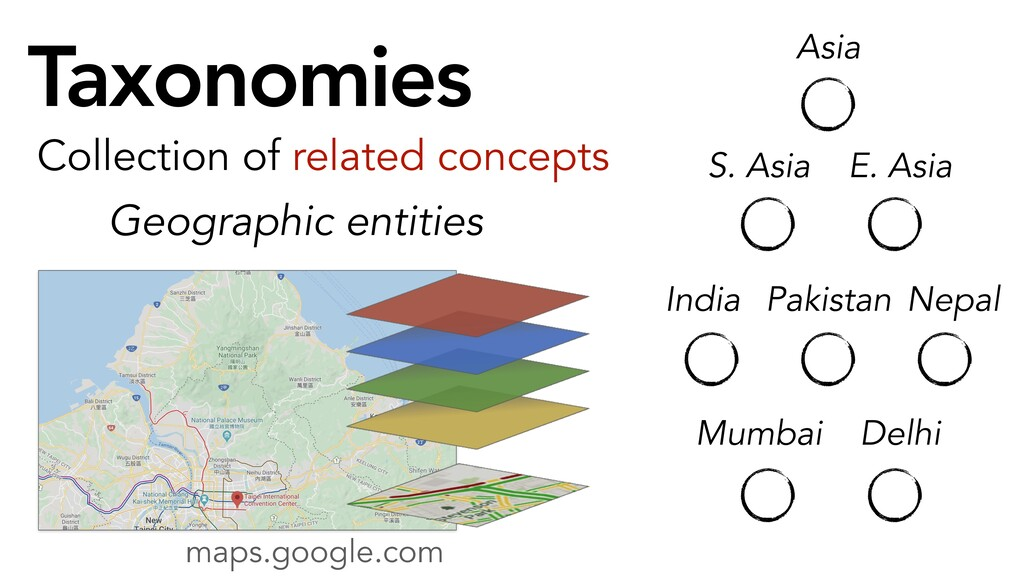 Taxonomies Geographic entities Collection of re...