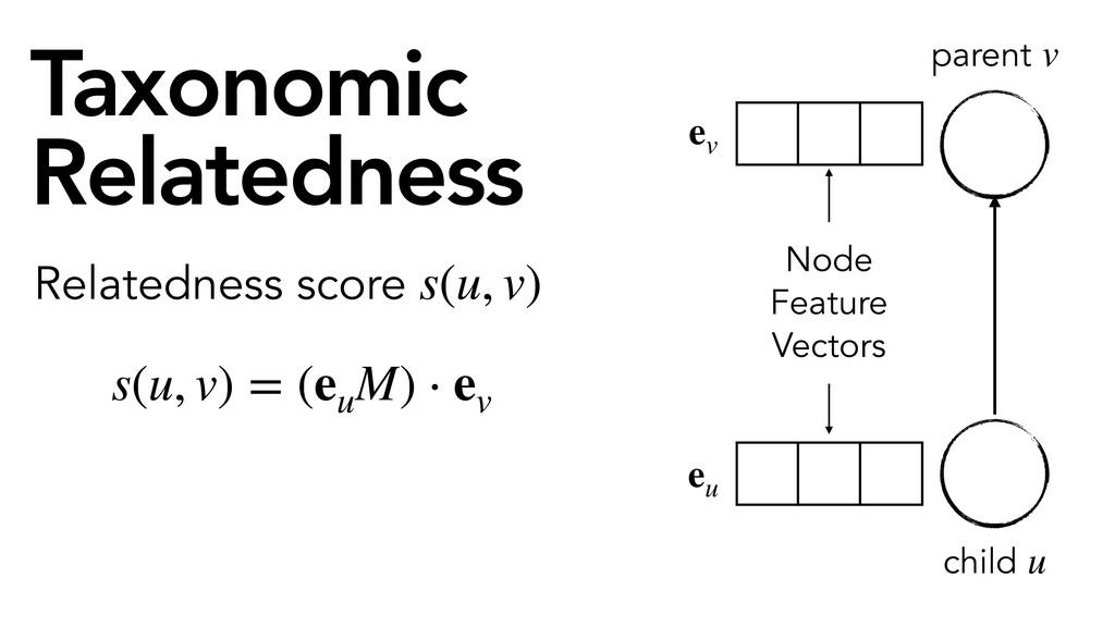 parent v child u Relatedness score s(u, v) s(u,...