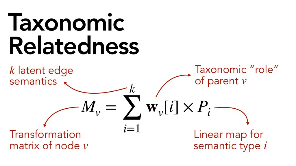 Taxonomic Relatedness Mv = k ∑ i=1 [i] × Pi lat...