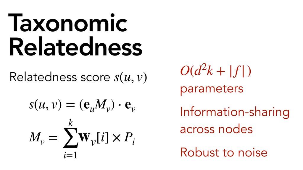 Taxonomic Relatedness Relatedness score s(u, v)...