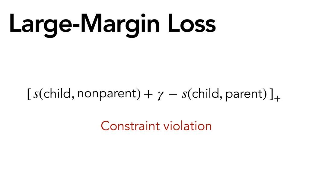Large-Margin Loss s(child, parent) − Constraint...