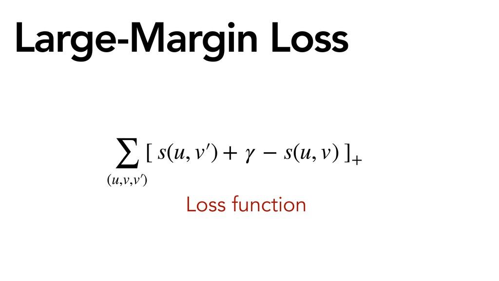 Large-Margin Loss Loss function u, v u, v′ [ ]+...
