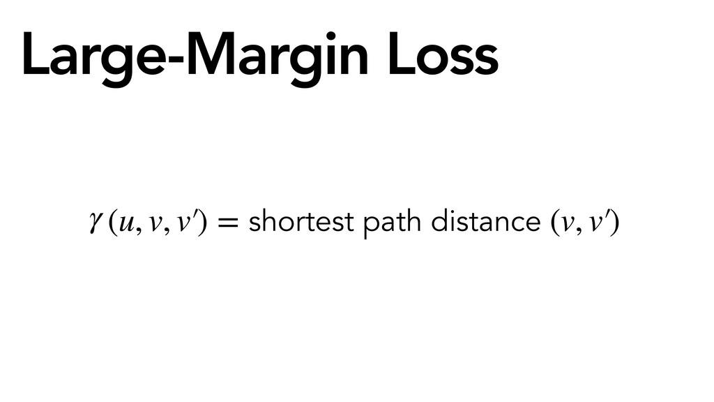 Large-Margin Loss γ (u, v, v′ ) = shortest path...