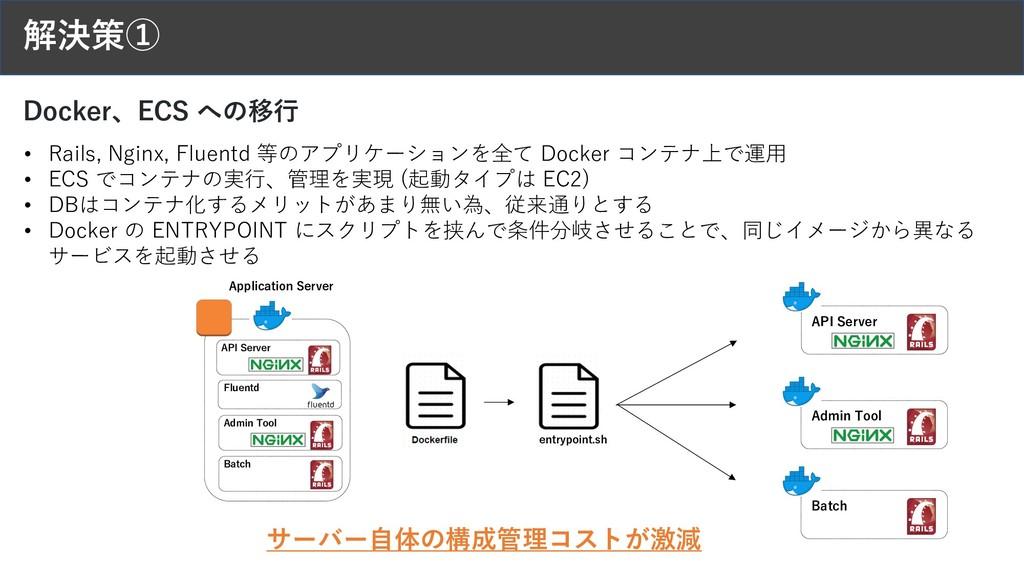 解決策① Docker、ECS への移⾏ • Rails, Nginx, Fluentd 等の...