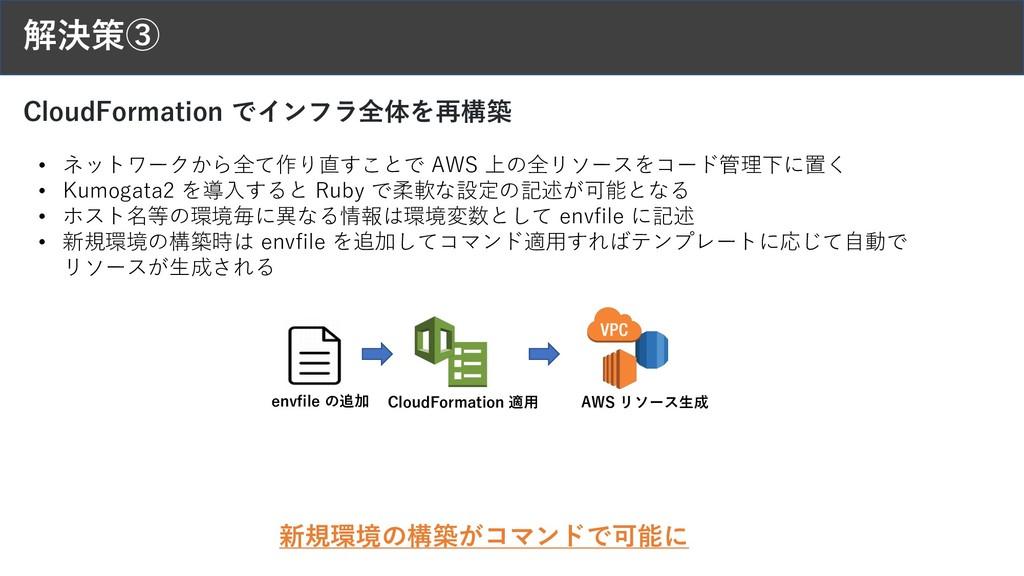 解決策③ CloudFormation でインフラ全体を再構築 • ネットワークから全て作り直...