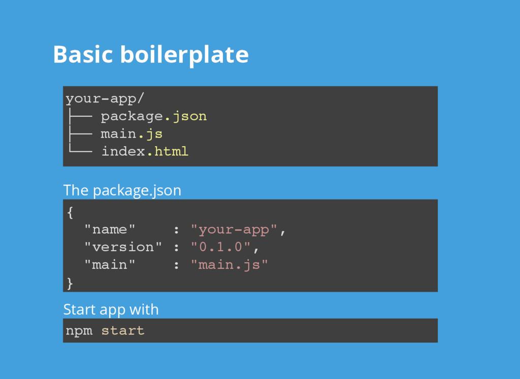 Basic boilerplate Basic boilerplate your-app/ ├...