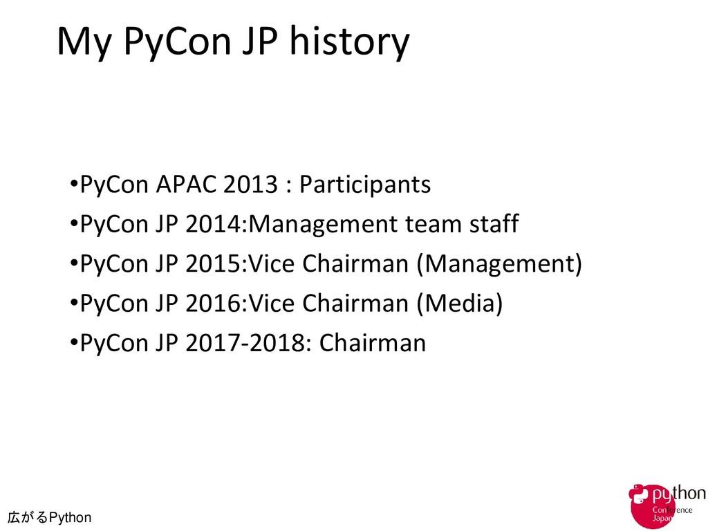 広がるPython My PyCon JP history •PyCon APAC 2013 ...