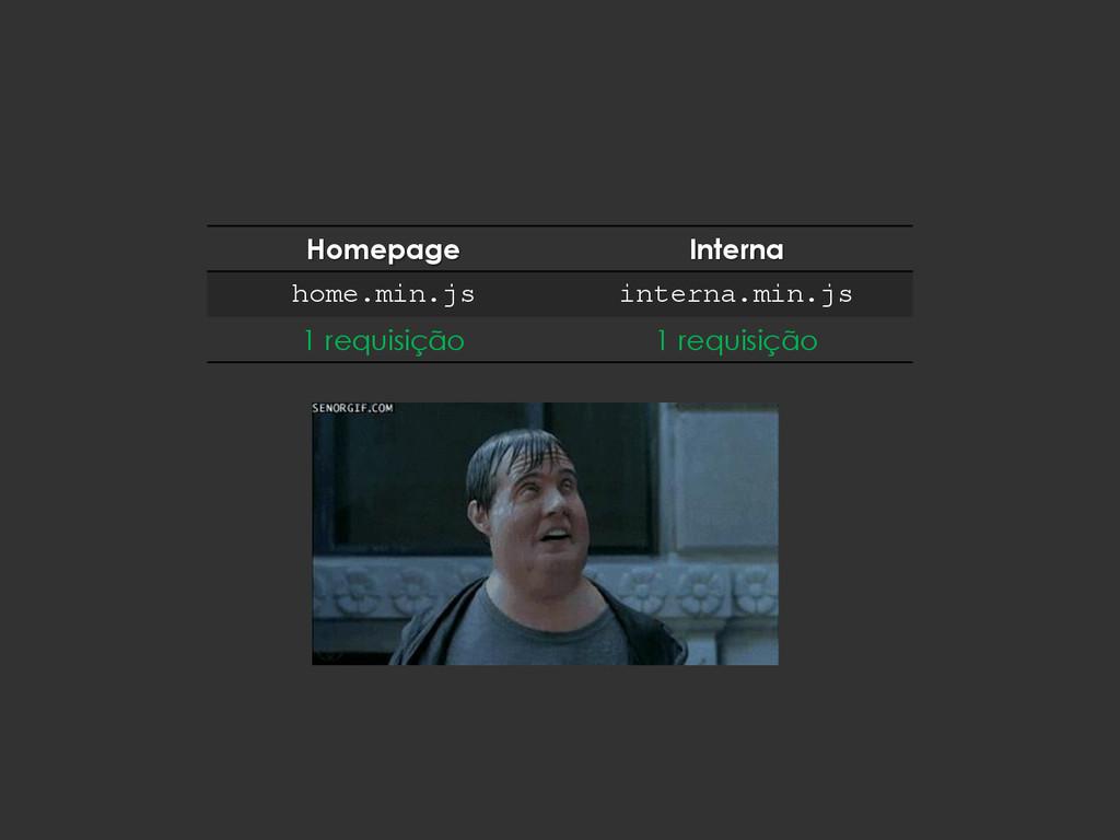 Homepage Interna home.min.js interna.min.js 1 r...