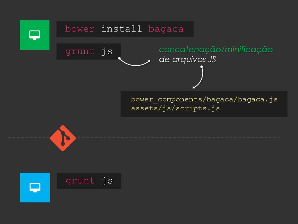 bower install bagaca grunt js concatenação/mini...