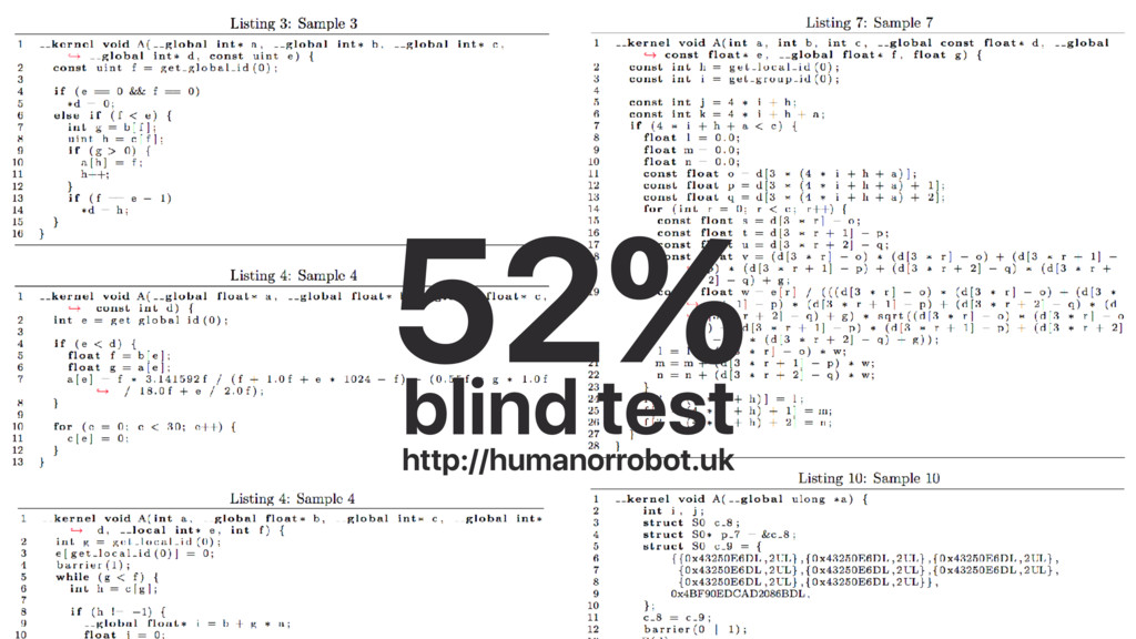 52% blind test http://humanorrobot.uk