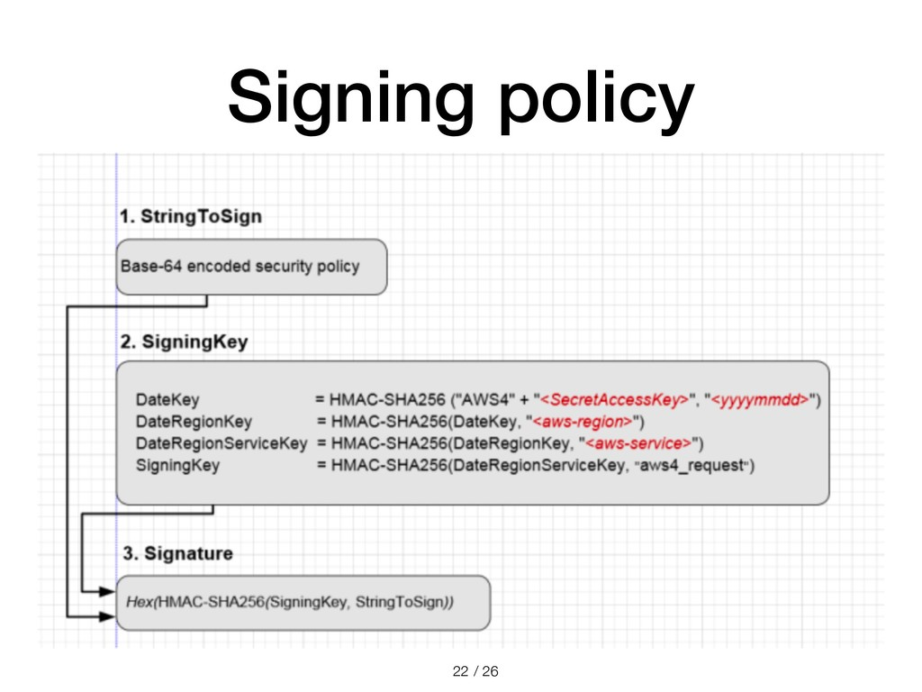 / 26 Signing policy !22